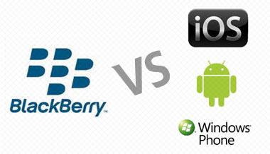 Blackberry Vs Windows Phone